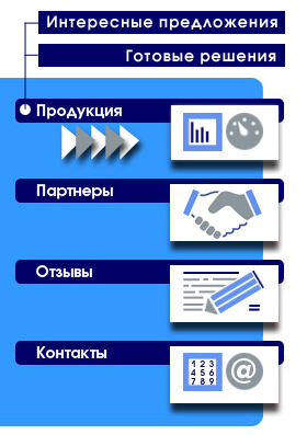 Инструкция Ф1762.3-ад